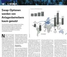 Swap-Optionen von Anlagenbetreibern kaum genutzt